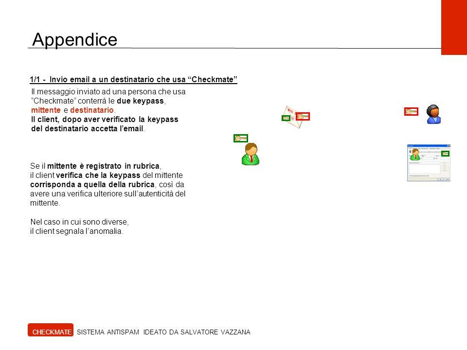 Appendice 1/1 - Invio email a un destinatario che usa Checkmate