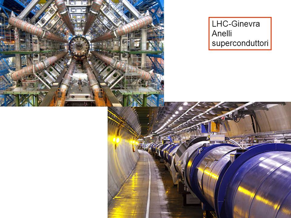 LHC-Ginevra Anelli superconduttori