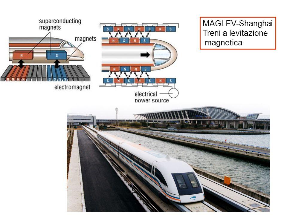 MAGLEV-Shanghai Treni a levitazione magnetica