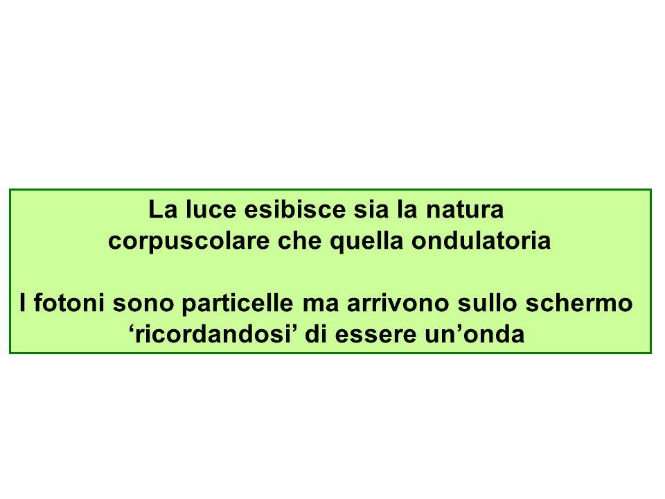 La luce esibisce sia la natura corpuscolare che quella ondulatoria