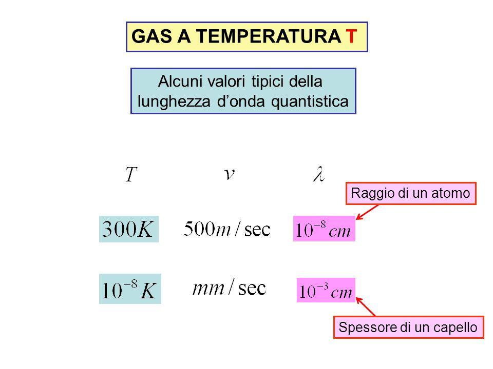 GAS A TEMPERATURA T Alcuni valori tipici della