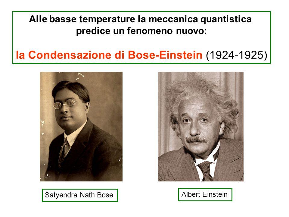 la Condensazione di Bose-Einstein (1924-1925)