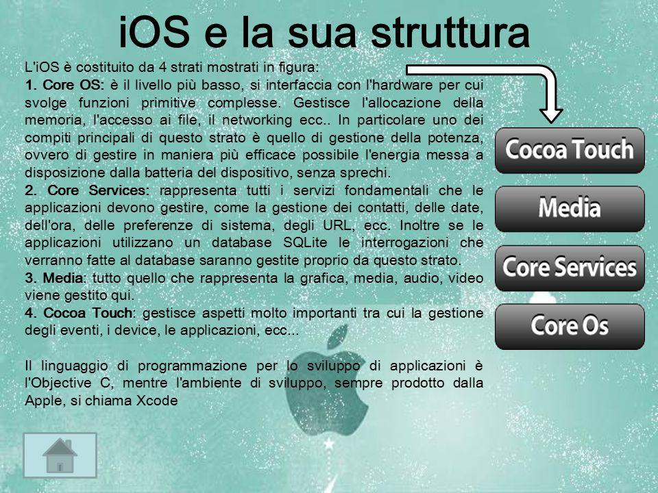 iOS e la sua struttura L iOS è costituito da 4 strati mostrati in figura: