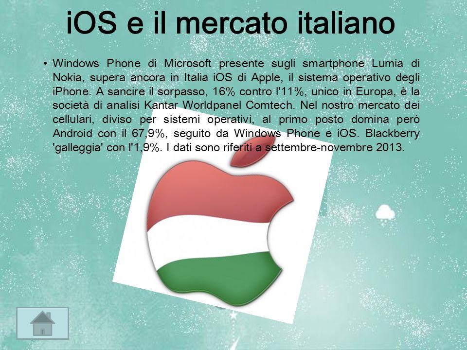 iOS e il mercato italiano