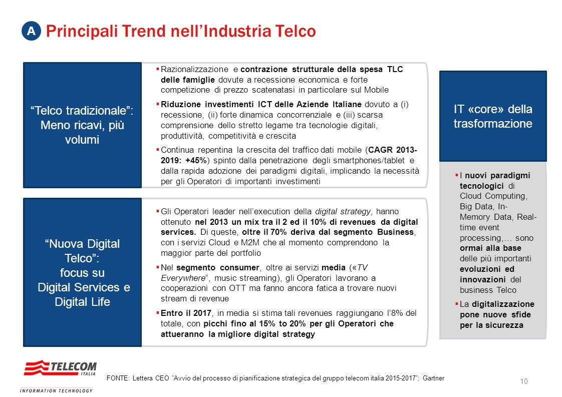 Principali Trend nell'Industria Telco