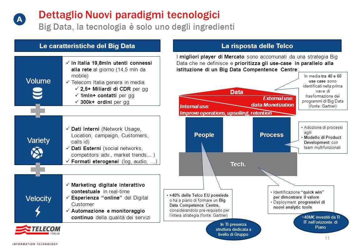 Le caratteristiche del Big Data La risposta delle Telco