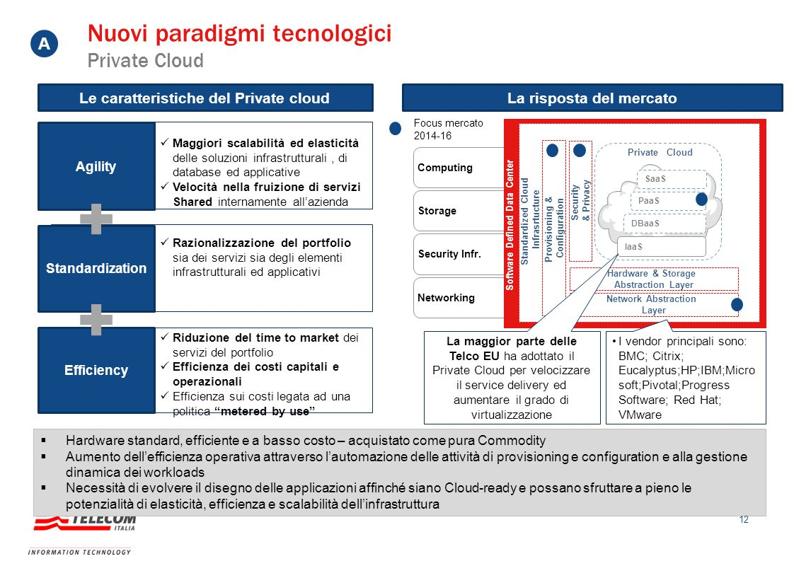 Nuovi paradigmi tecnologici Private Cloud