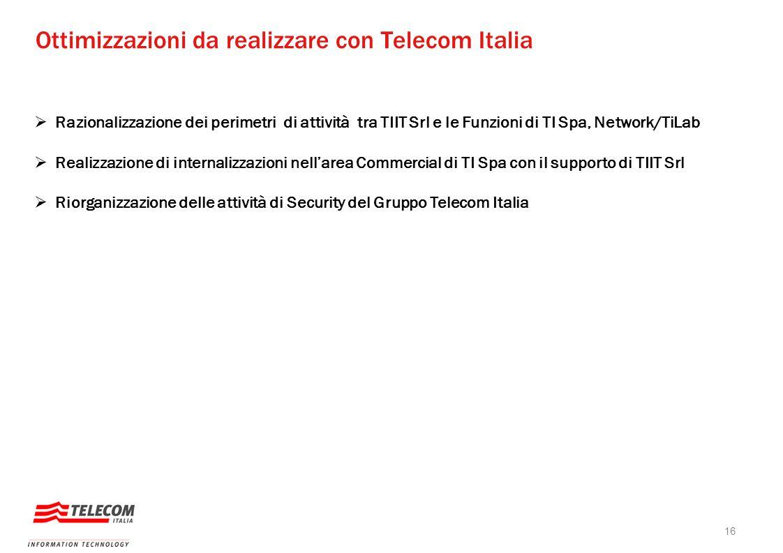 Ottimizzazioni da realizzare con Telecom Italia
