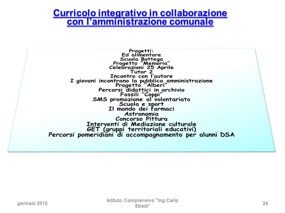Curricolo integrativo in collaborazione con l'amministrazione comunale