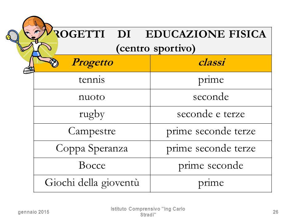PROGETTI DI EDUCAZIONE FISICA (centro sportivo) Progetto classi