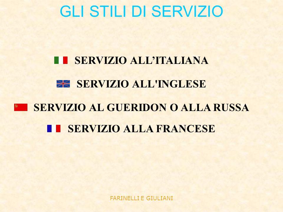 GLI STILI DI SERVIZIO SERVIZIO ALL'ITALIANA SERVIZIO ALL INGLESE
