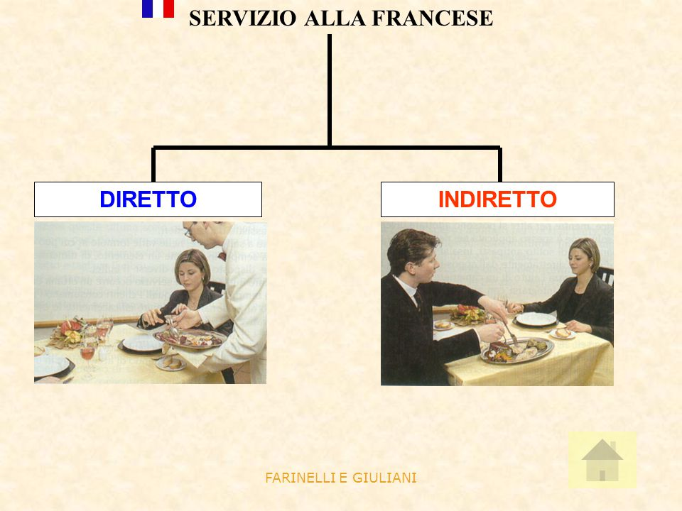 SERVIZIO ALLA FRANCESE