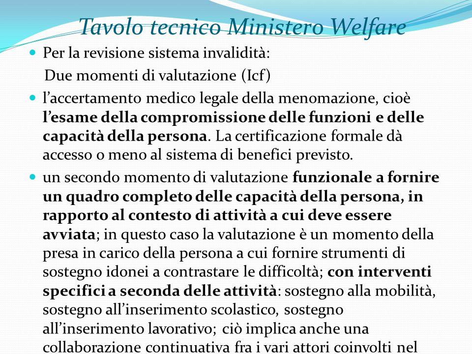 Tavolo tecnico Ministero Welfare
