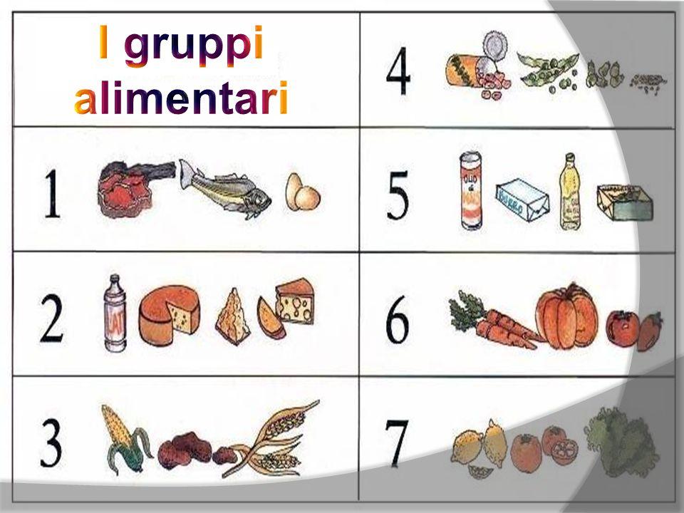 I gruppi alimentari