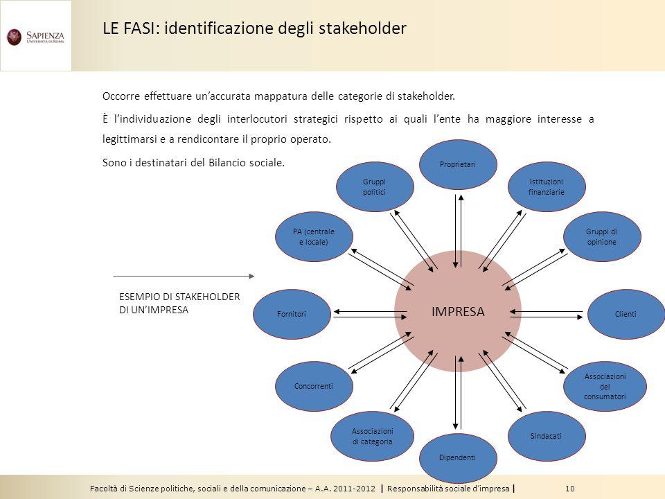 LE FASI: identificazione degli stakeholder