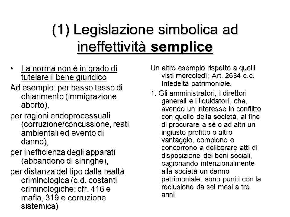 (1) Legislazione simbolica ad ineffettività semplice