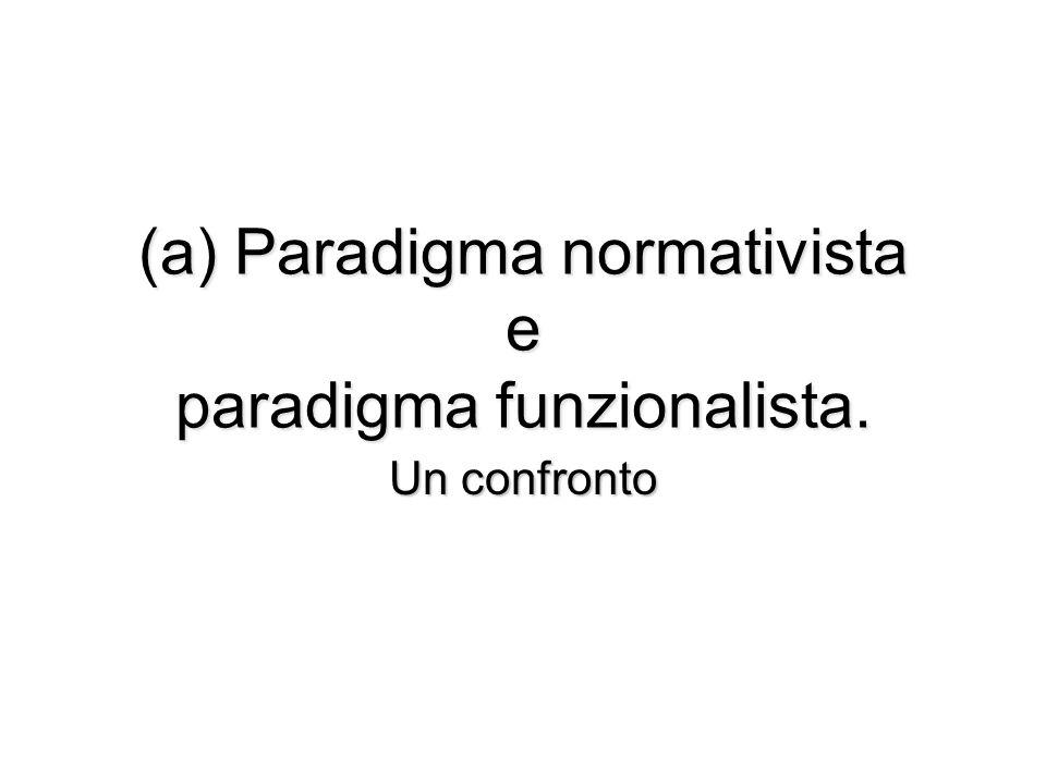 (a) Paradigma normativista e paradigma funzionalista.