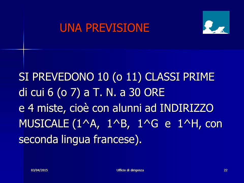 UNA PREVISIONE SI PREVEDONO 10 (o 11) CLASSI PRIME