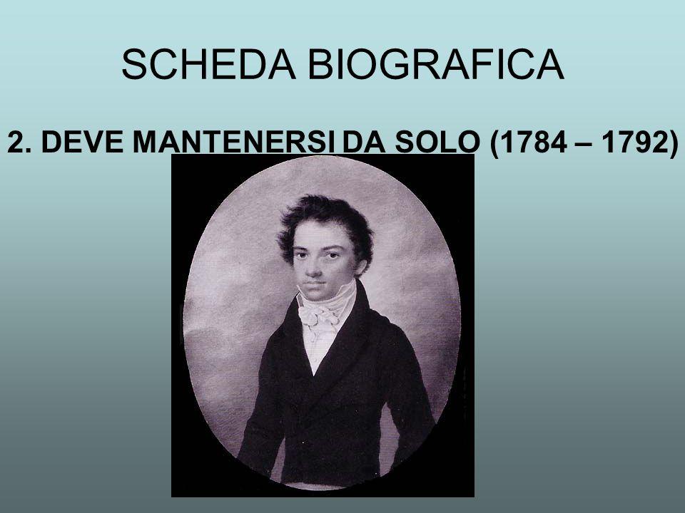 SCHEDA BIOGRAFICA 2. DEVE MANTENERSI DA SOLO (1784 – 1792)
