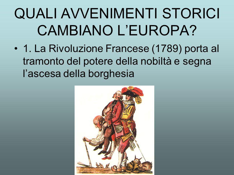 QUALI AVVENIMENTI STORICI CAMBIANO L'EUROPA