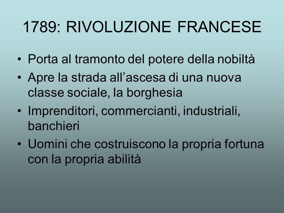 1789: RIVOLUZIONE FRANCESE