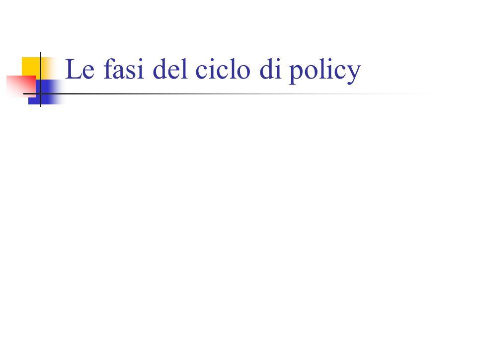 Le fasi del ciclo di policy