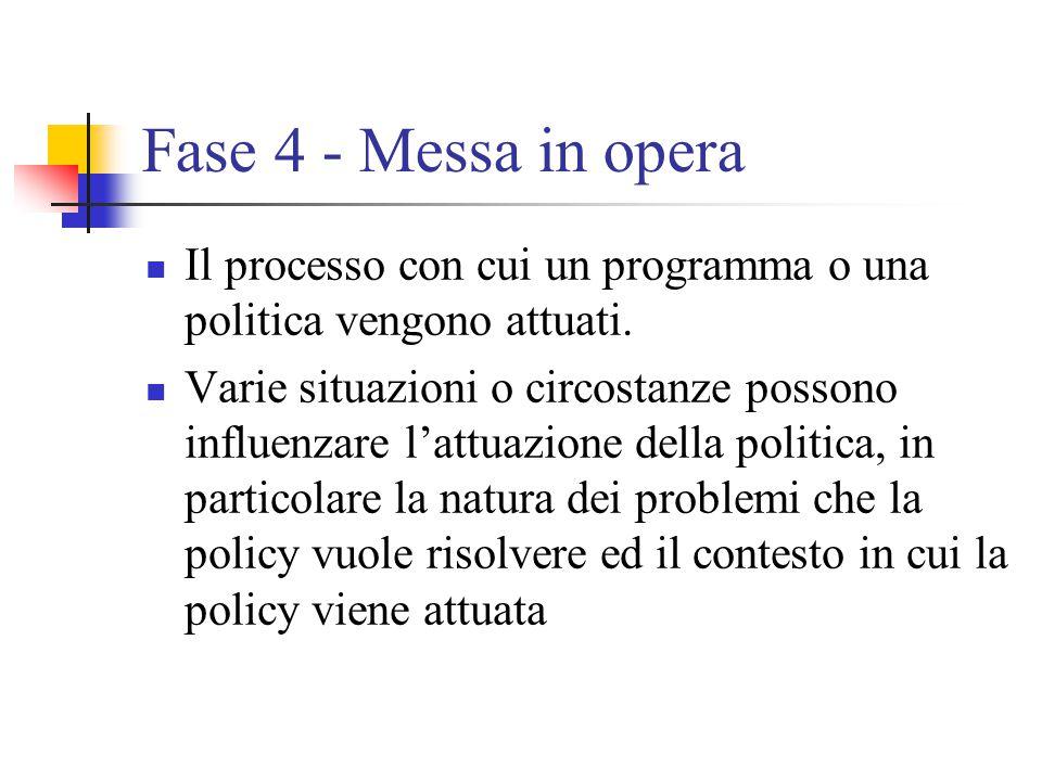 Fase 4 - Messa in opera Il processo con cui un programma o una politica vengono attuati.