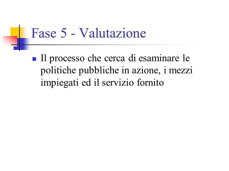Fase 5 - Valutazione Il processo che cerca di esaminare le politiche pubbliche in azione, i mezzi impiegati ed il servizio fornito.