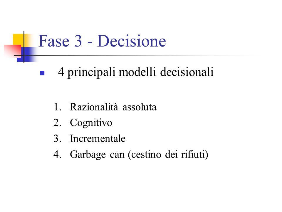 Fase 3 - Decisione 4 principali modelli decisionali