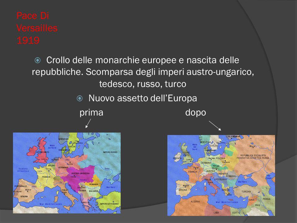 Nuovo assetto dell'Europa