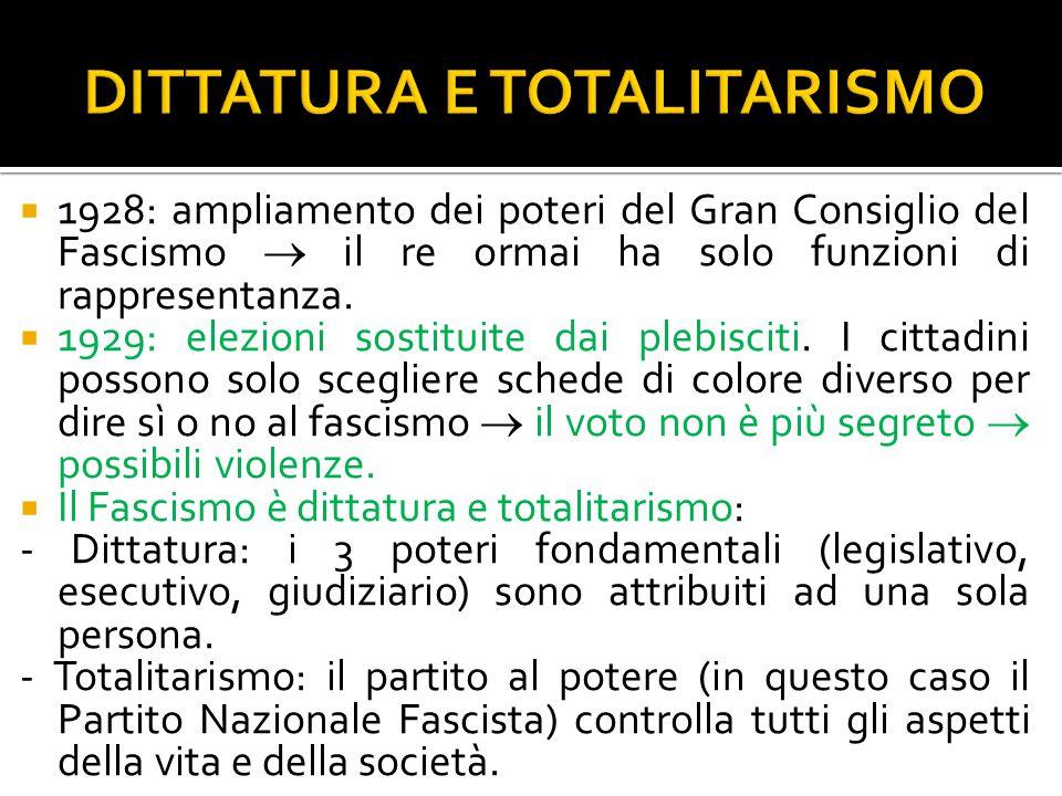 DITTATURA E TOTALITARISMO