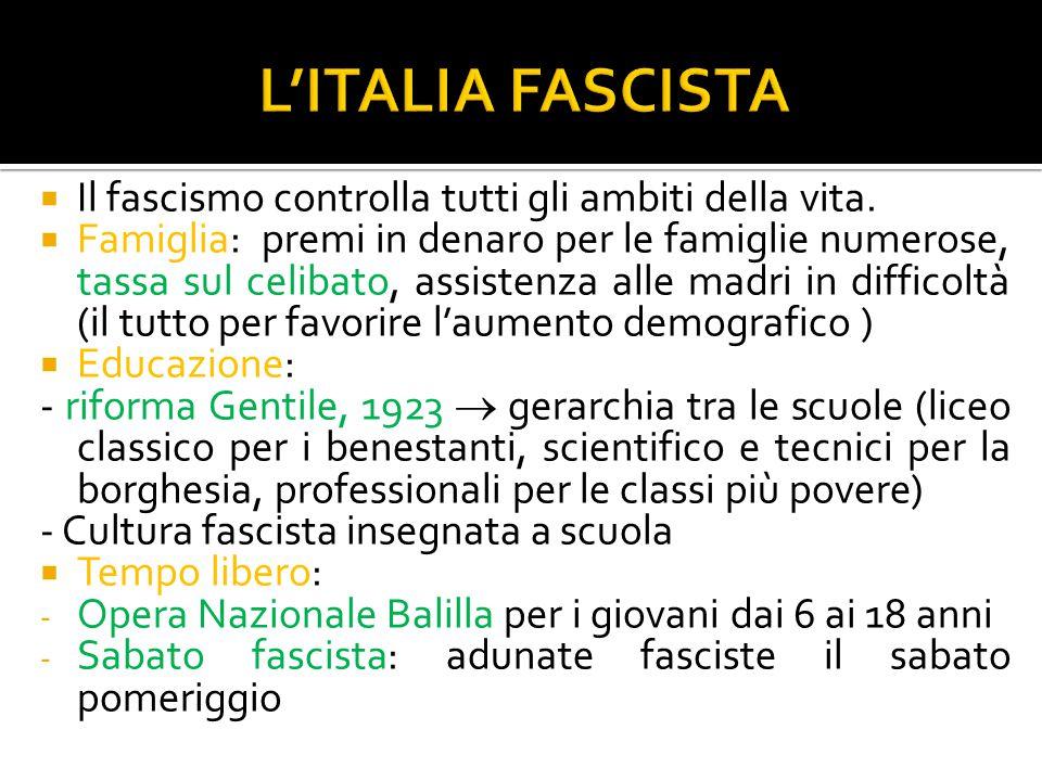 L'ITALIA FASCISTA Il fascismo controlla tutti gli ambiti della vita.