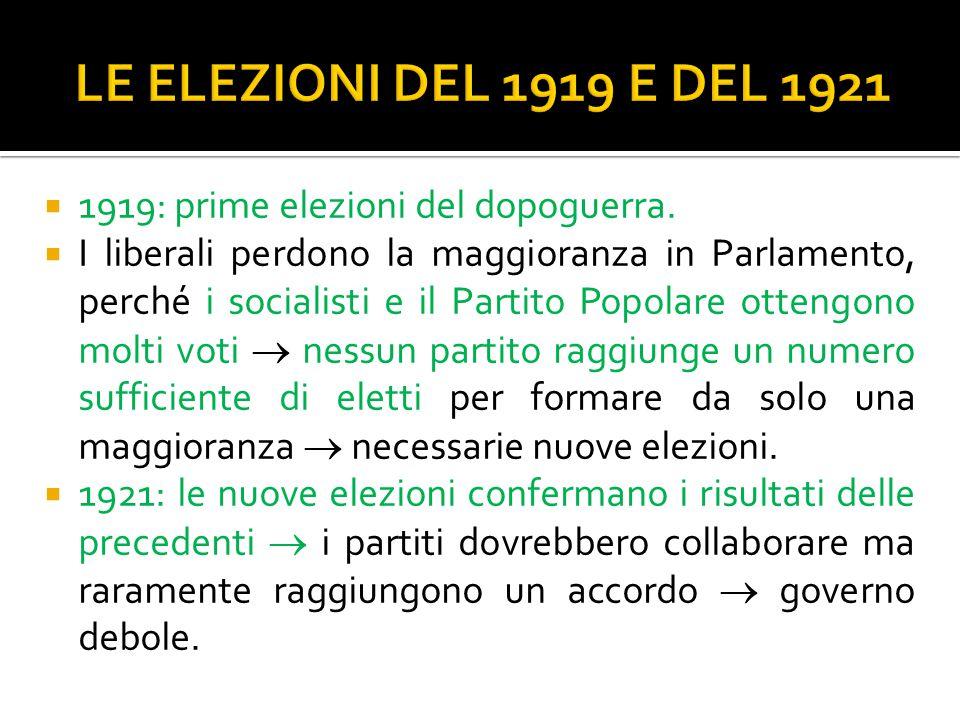 LE ELEZIONI DEL 1919 E DEL 1921 1919: prime elezioni del dopoguerra.