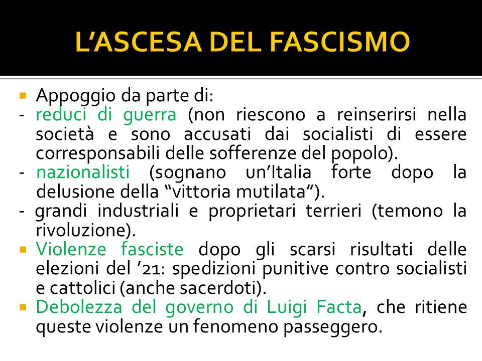 L'ASCESA DEL FASCISMO Appoggio da parte di: