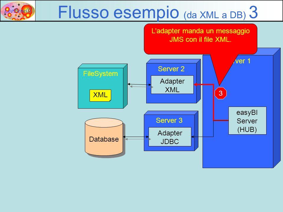 Flusso esempio (da XML a DB) 3