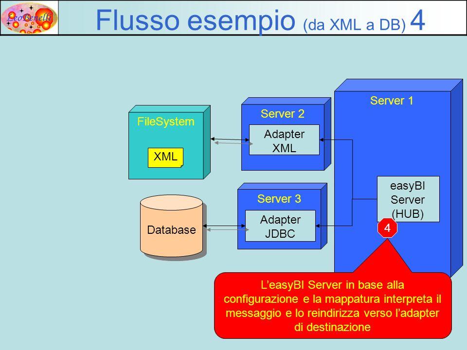 Flusso esempio (da XML a DB) 4