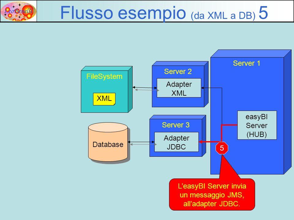 Flusso esempio (da XML a DB) 5