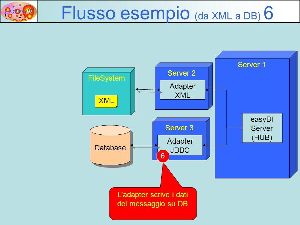 Flusso esempio (da XML a DB) 6