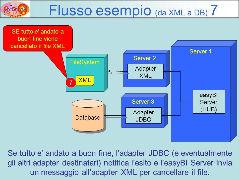 Flusso esempio (da XML a DB) 7