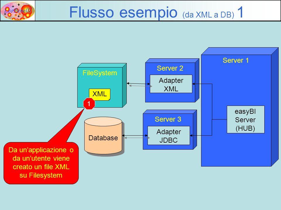 Flusso esempio (da XML a DB) 1