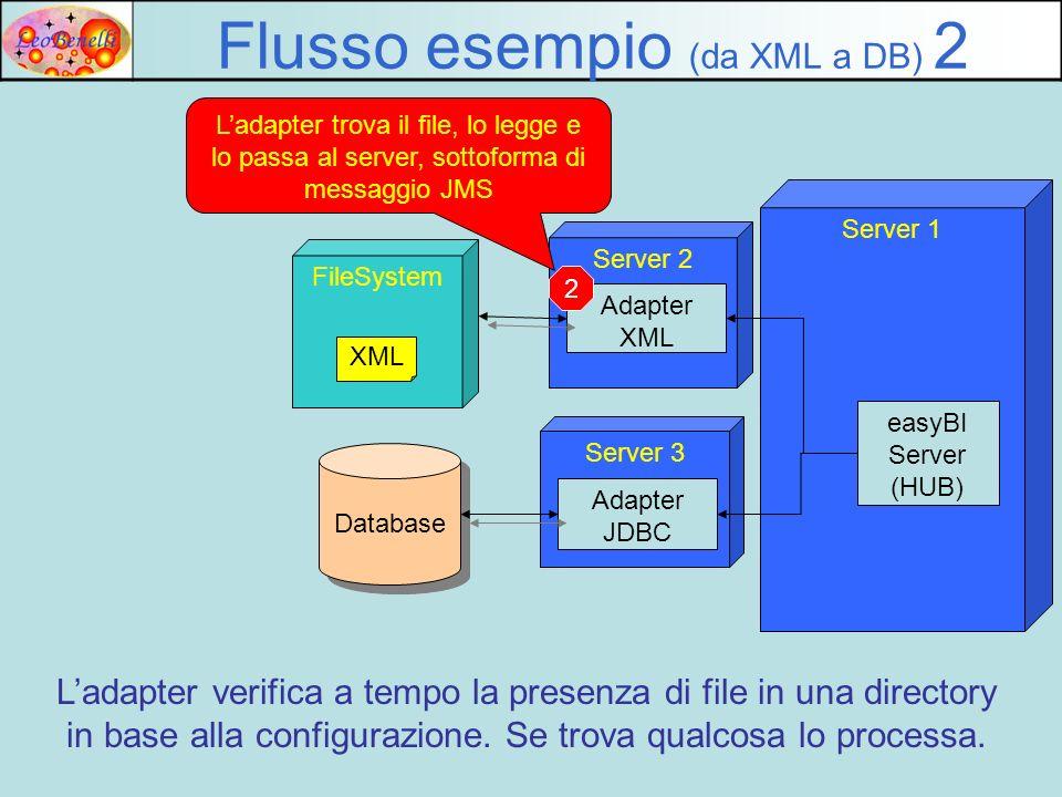 Flusso esempio (da XML a DB) 2