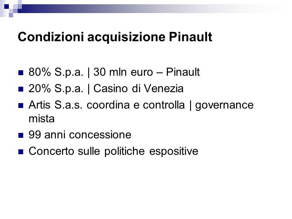 Condizioni acquisizione Pinault