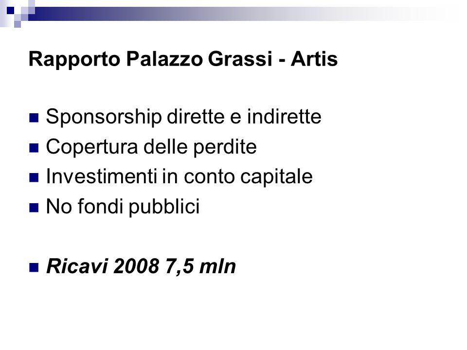 Rapporto Palazzo Grassi - Artis