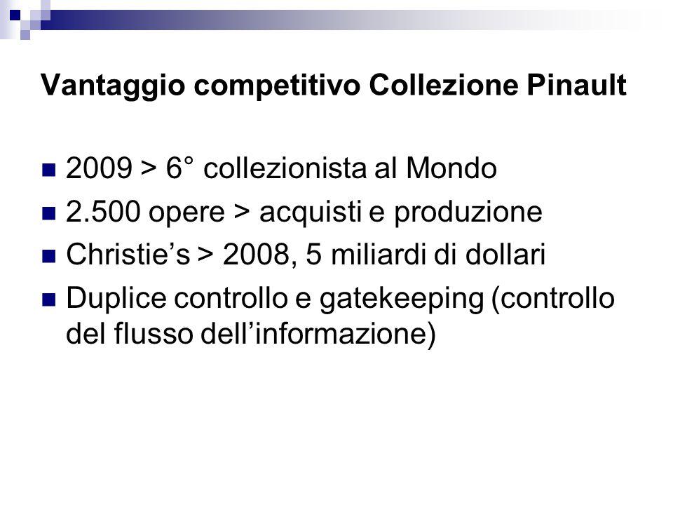 Vantaggio competitivo Collezione Pinault