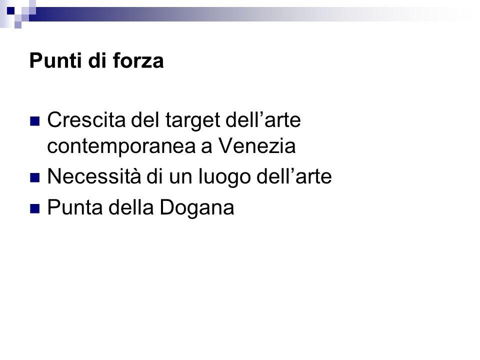 Punti di forza Crescita del target dell'arte contemporanea a Venezia. Necessità di un luogo dell'arte.