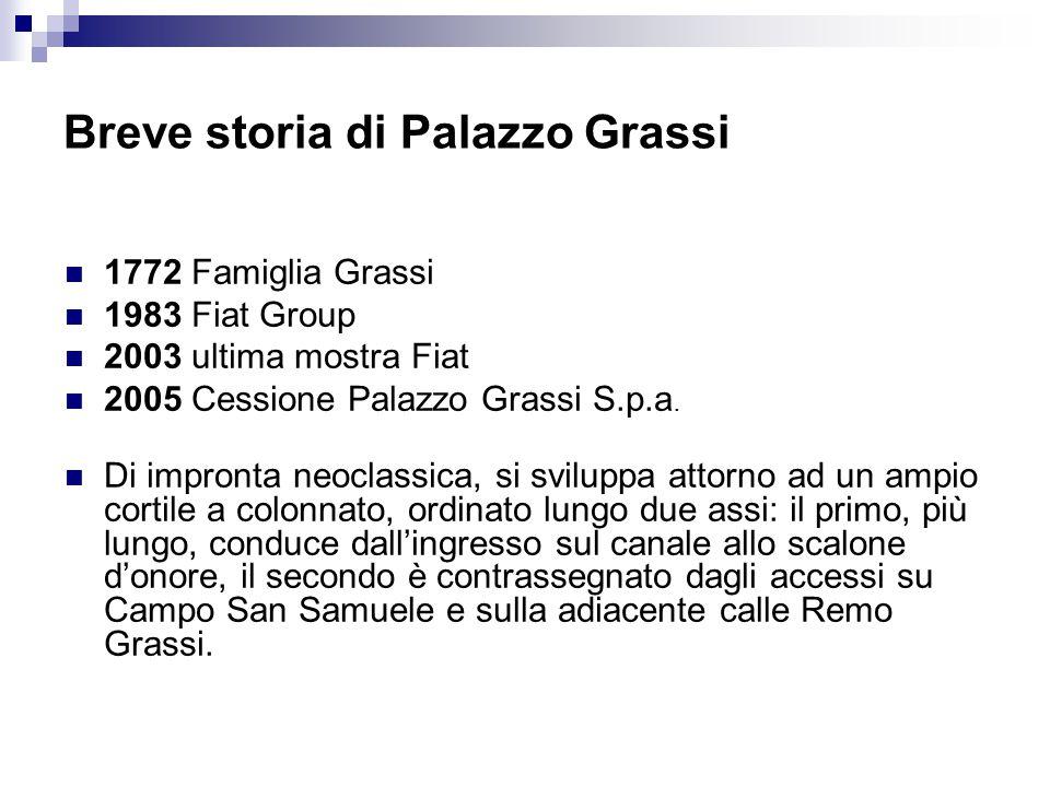 Breve storia di Palazzo Grassi