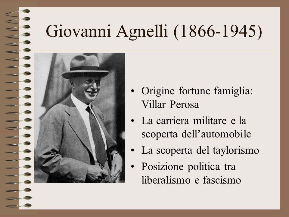 Giovanni Agnelli (1866-1945) Origine fortune famiglia: Villar Perosa