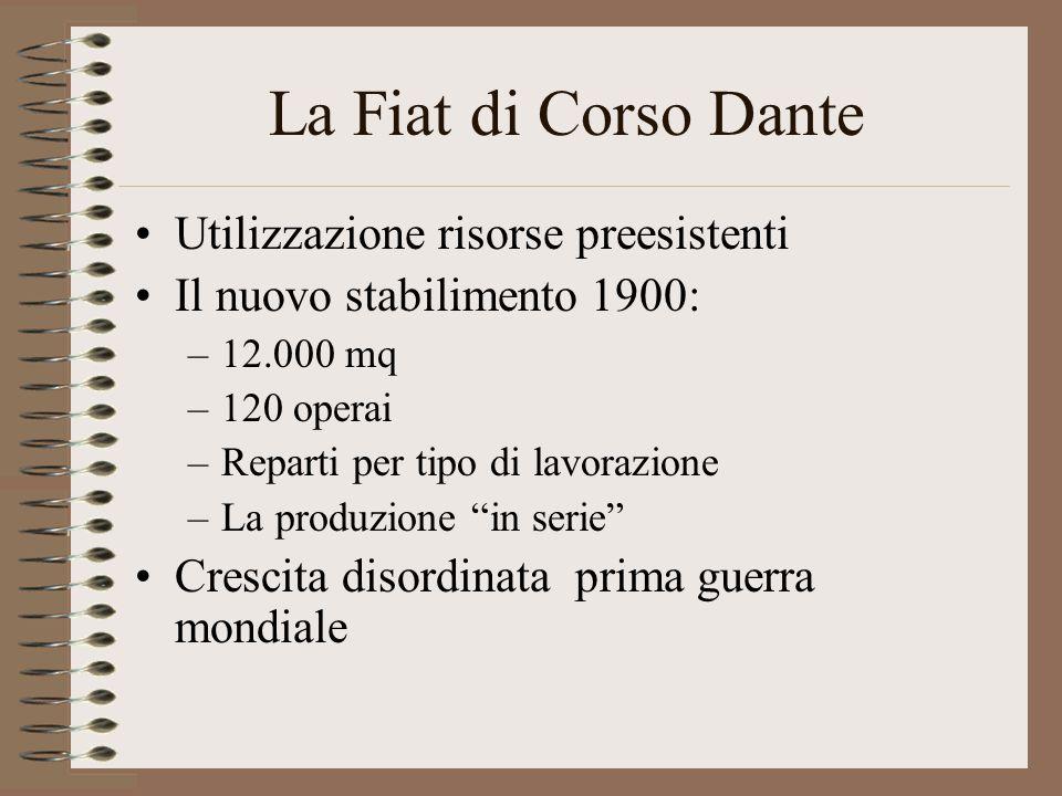 La Fiat di Corso Dante Utilizzazione risorse preesistenti