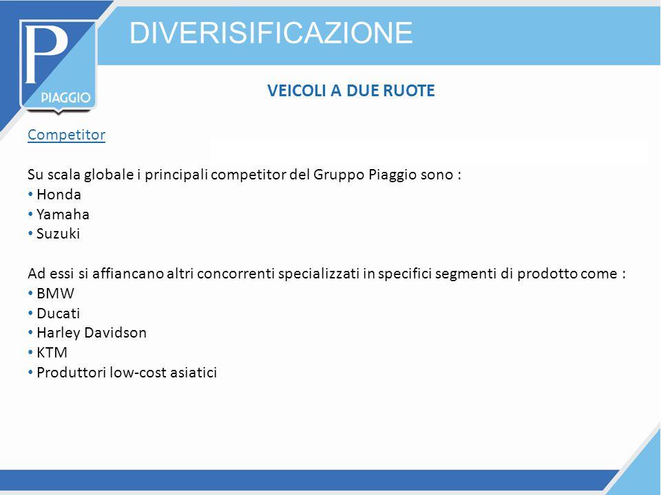 DIVERISIFICAZIONE VEICOLI A DUE RUOTE Competitor