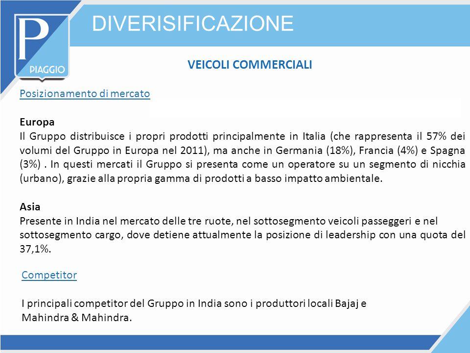 DIVERISIFICAZIONE VEICOLI COMMERCIALI Posizionamento di mercato Europa